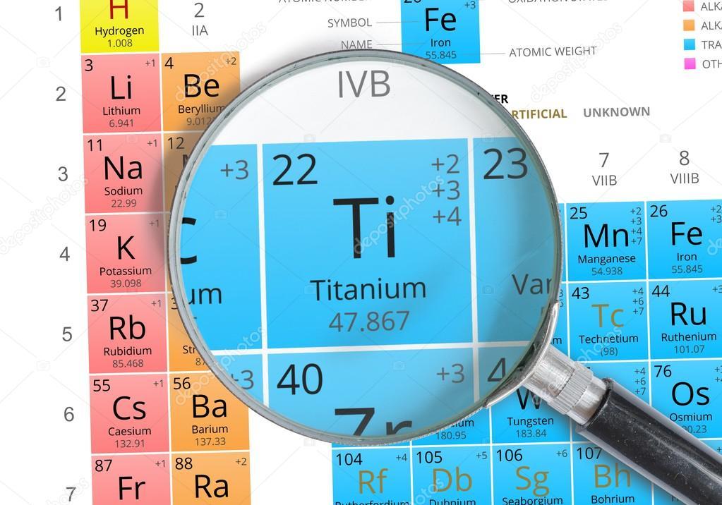 Smbolo de titanio ti elemento de la tabla peridica ampliada con smbolo de titanio ti elemento de la tabla peridica ampliada con lupa foto urtaz Choice Image