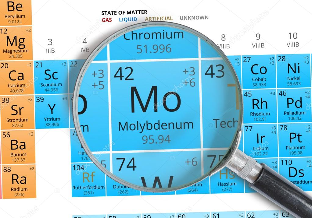 Molybdenum symbol mo element of the periodic table zoomed with molybdenum symbol mo element of the periodic table zoomed with magnifying glass stock urtaz Gallery