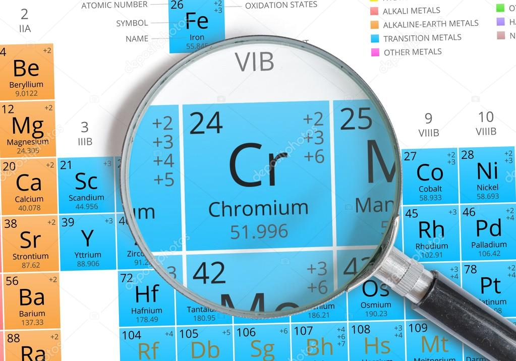 Chromium symbol cr element of the periodic table zoomed with chromium symbol cr element of the periodic table zoomed with magnifying glass photo by vchalup2 urtaz Gallery