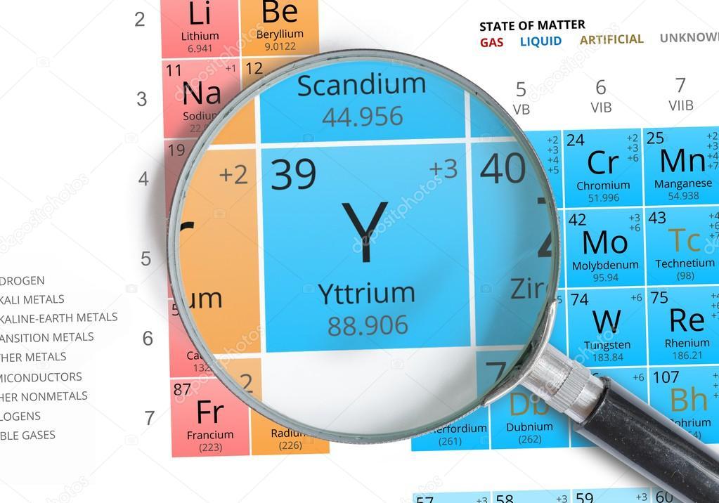 Y elemento de la tabla peridica el smbolo de itrio zoom con y elemento de la tabla peridica el smbolo de itrio zoom con lupa urtaz Choice Image