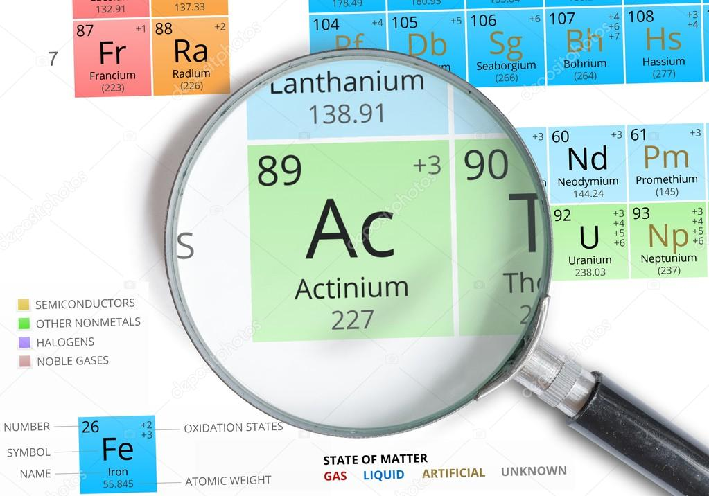 Smbolo del actinio ac elemento de la tabla peridica ampliada smbolo del actinio ac elemento de la tabla peridica ampliada con lupa foto urtaz Gallery