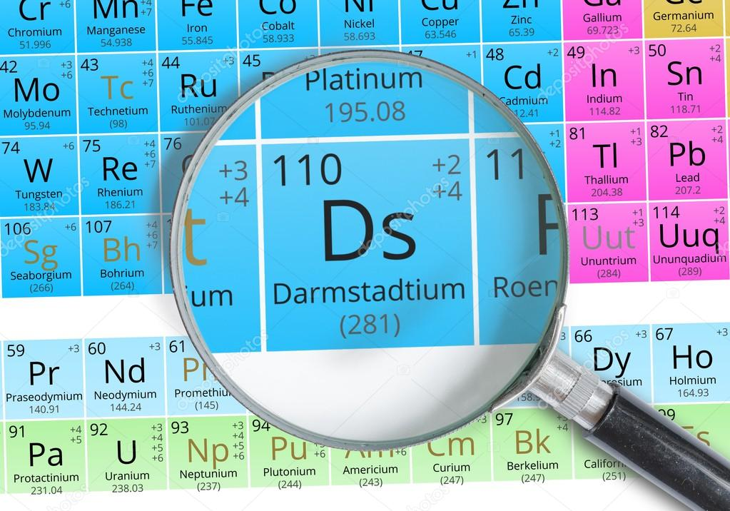 Darmstadtium symbol ds element of the periodic table zoomed with darmstadtium symbol ds element of the periodic table zoomed with magnifying glass photo by vchalup2 urtaz Images