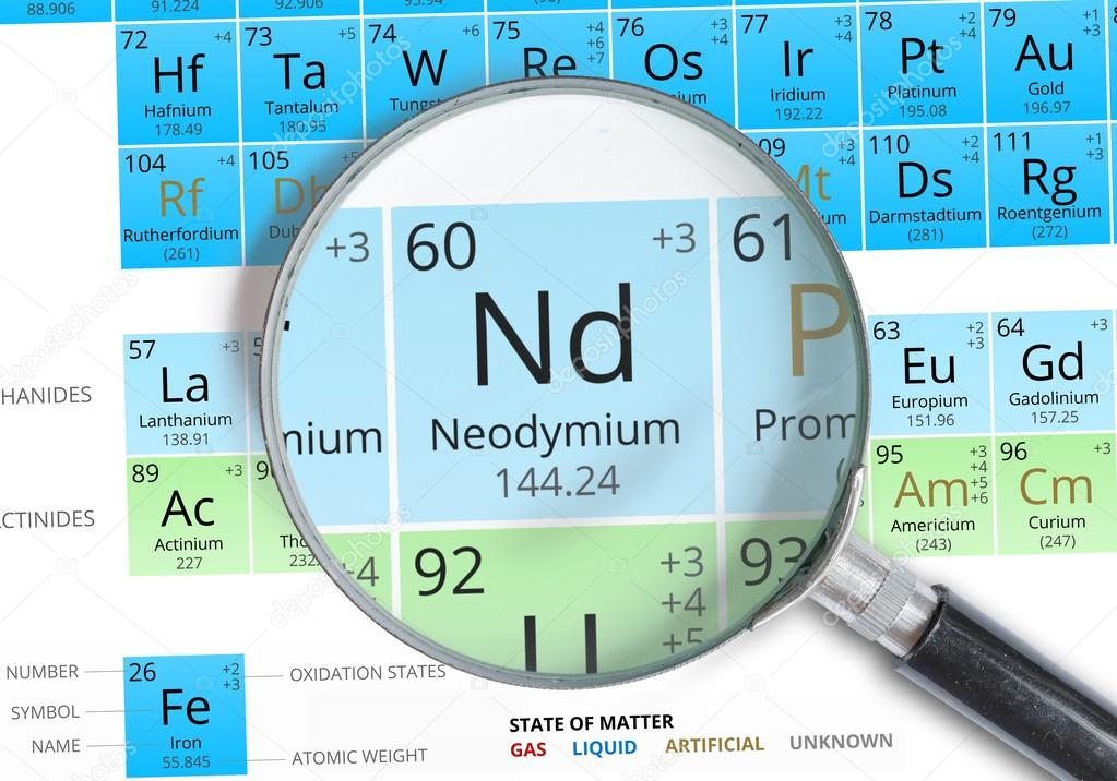 Neodymium Symbol Nd Element Of The Periodic Table Zoomed With