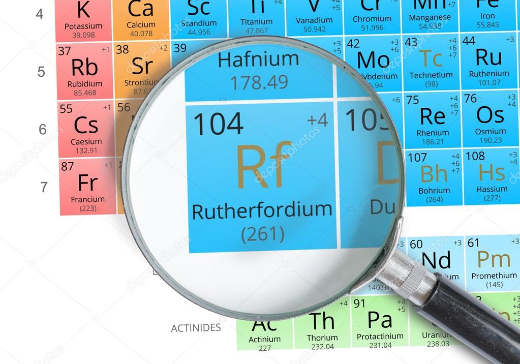 Rutherfordium symbol rf element of the periodic table zoomed with rutherfordium symbol rf element of the periodic table zoomed with magnifying glass stock urtaz Gallery
