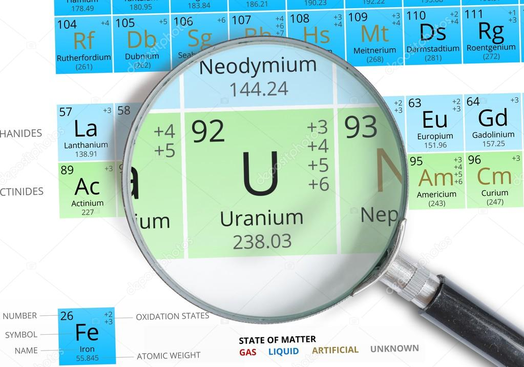 Uranium symbol u element of the periodic table zoomed with uranium symbol u element of the periodic table zoomed with magnifying glass stock urtaz Image collections