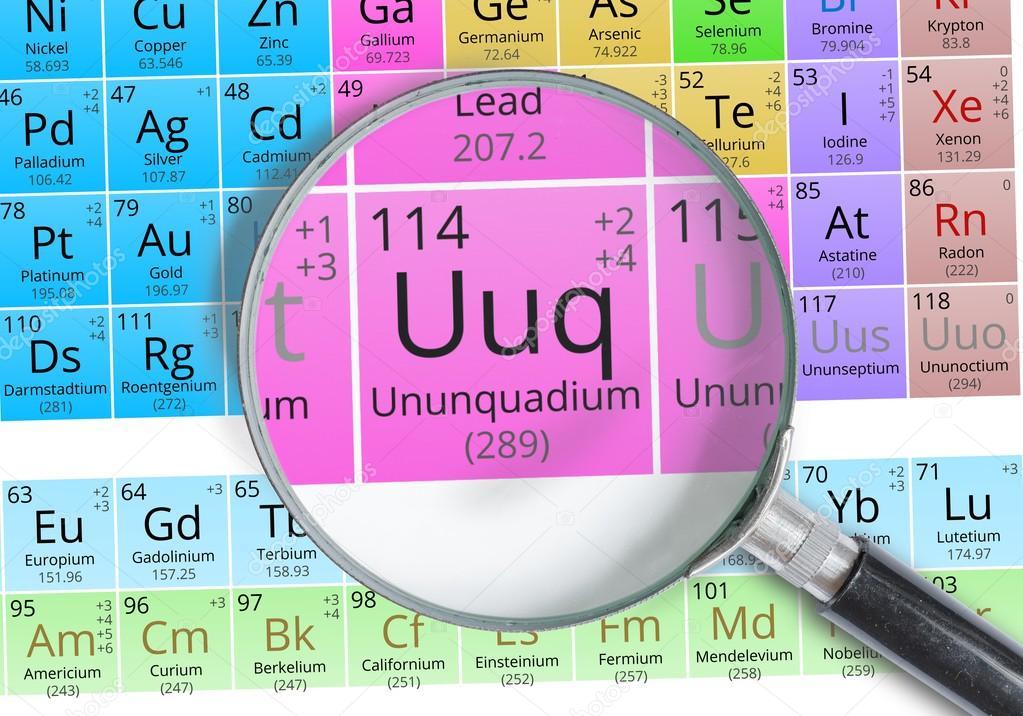 Ununquadium symbol uuq element of the periodic table zoomed with ununquadium symbol uuq element of the periodic table zoomed with magnifying glass stock urtaz Image collections