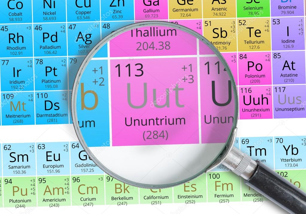 Ununtrium symbol uut element of the periodic table zoomed with ununtrium symbol uut element of the periodic table zoomed with magnifying glass stock urtaz Image collections