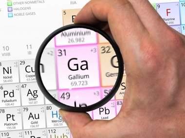 Gallium symbol - Ga. Element of the periodic table zoomed with m