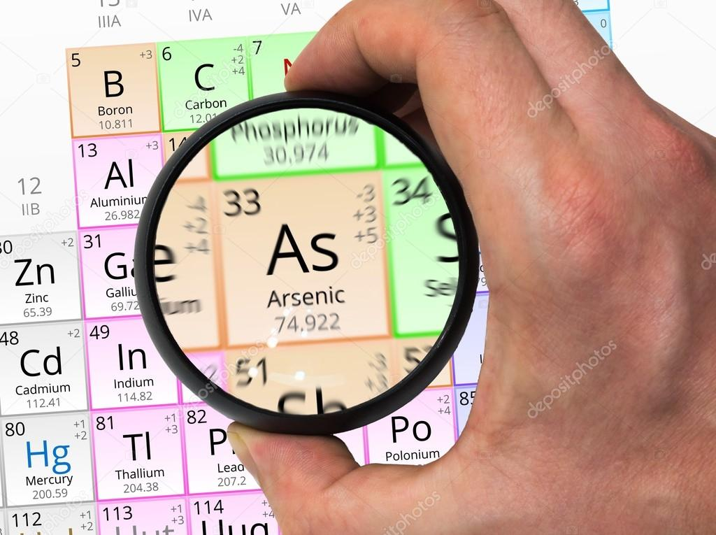 Arsenic symbol as element of the periodic table zoomed with m arsenic symbol as element of the periodic table zoomed with m stock photo urtaz Image collections