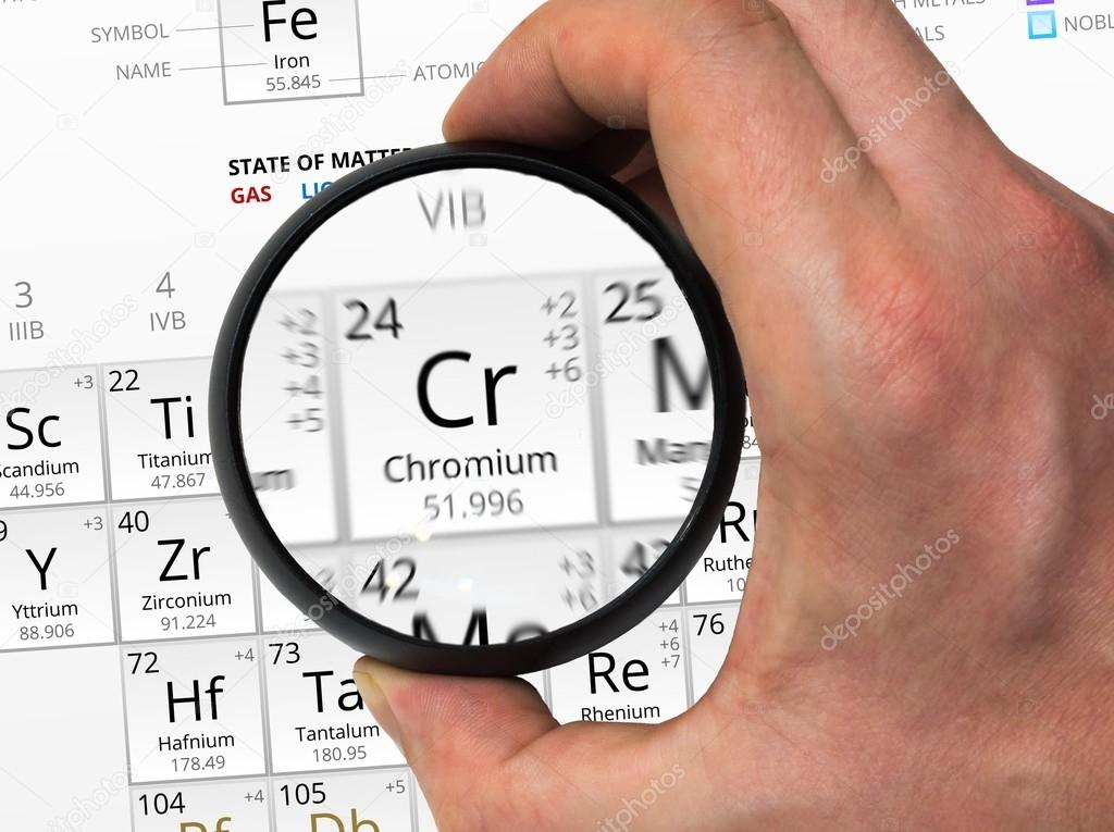 Chromium Symbol Cr Element Of The Periodic Table Zoomed With