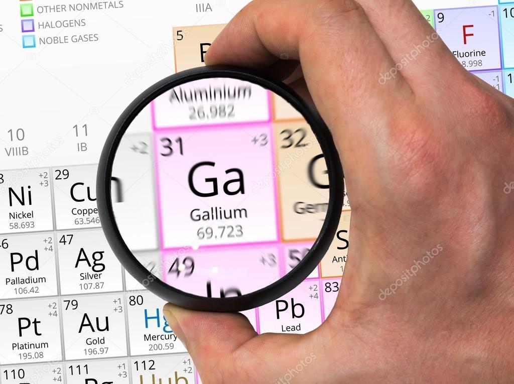 smbolo del galio ga elemento de la tabla peridica ampliada con m foto - Tabla Periodica De Los Elementos Galio