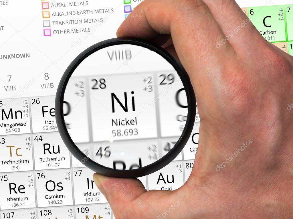 Smbolo del nquel ni elemento de la tabla peridica ampliada con smbolo del nquel ni elemento de la tabla peridica ampliada con ma fotos urtaz Choice Image