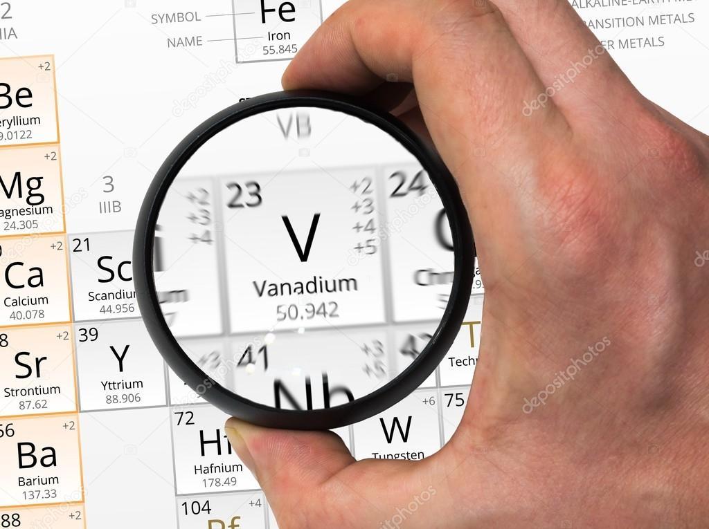 Vanadium symbol v element of the periodic table zoomed with m vanadium symbol v element of the periodic table zoomed with m stock photo urtaz Images
