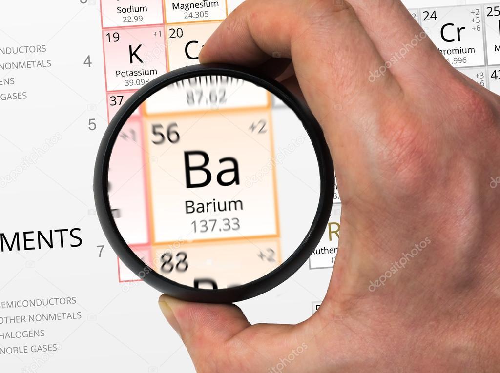 Smbolo del bario ba elemento de la tabla peridica ampliada con smbolo del bario ba elemento de la tabla peridica ampliada con ma fotos urtaz Images