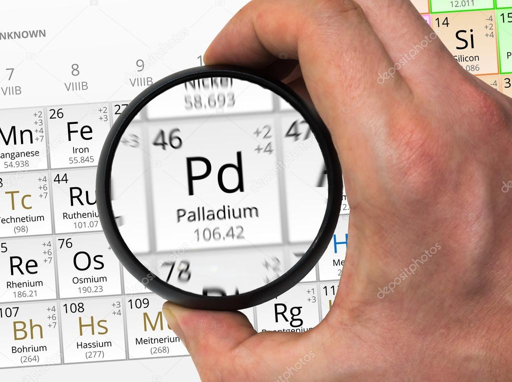 Palladium Symbol Pd Element Of The Periodic Table Zoomed With