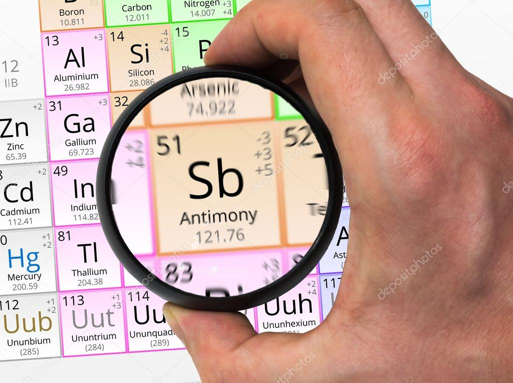 Antimony Symbol Sb Element Of The Periodic Table Zoomed With