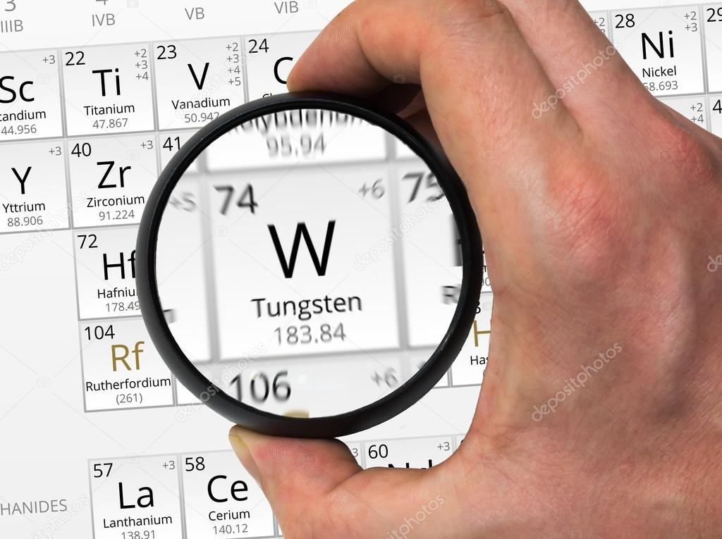 Tungsten Symbol W Element Of The Periodic Table Zoomed With M