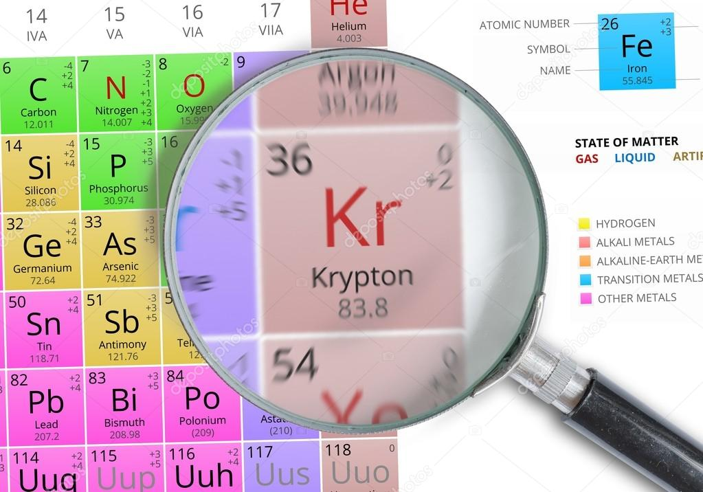 Krypton Element Of Mendeleev Periodic Table Magnified With
