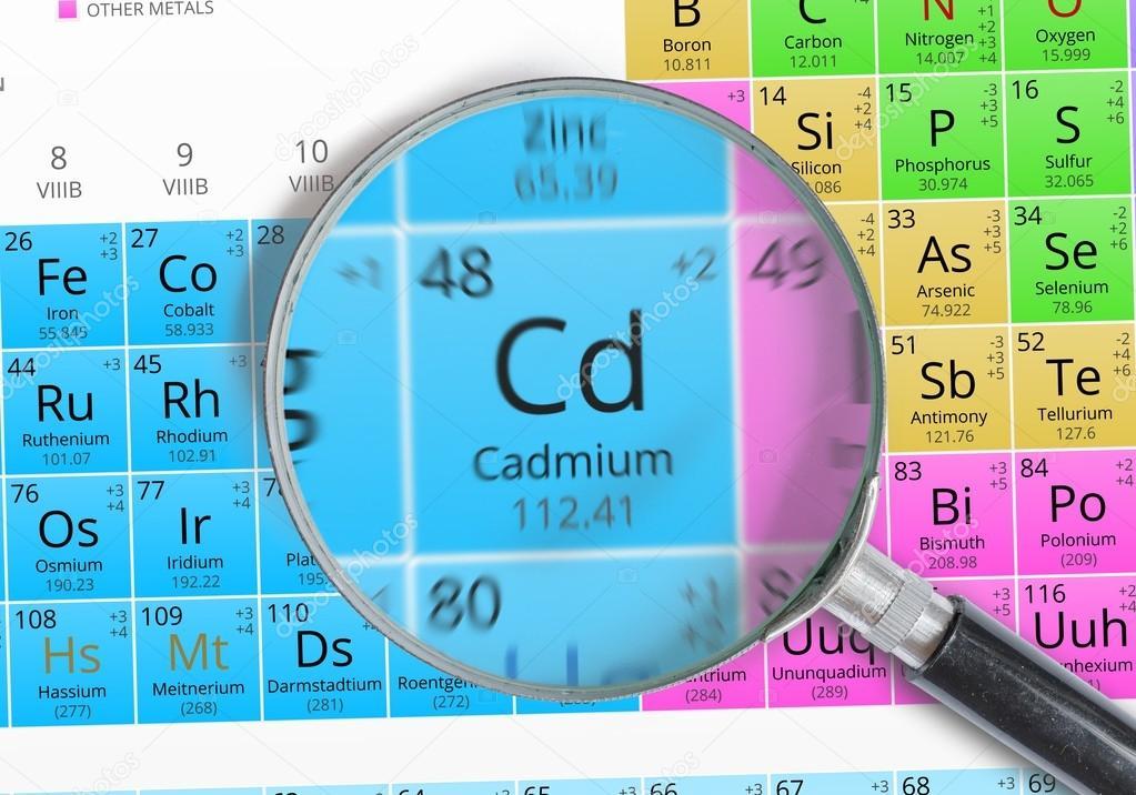 Cadmio elemento de la tabla peridica de mendeleiev magnificada cadmio elemento de la tabla peridica de mendeleiev magnificada con lupa foto urtaz Image collections