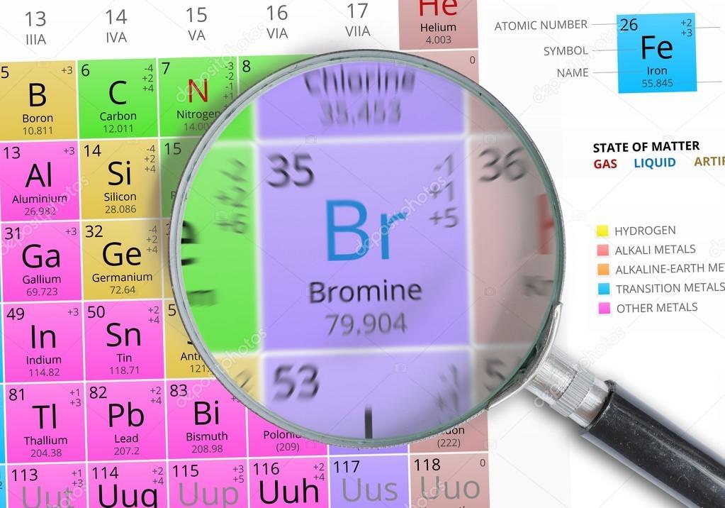 Bromo elemento de la tabla peridica de mendeleiev magnificada con bromo elemento de la tabla peridica de mendeleiev magnificada con lupa foto de vchalup2 urtaz Images