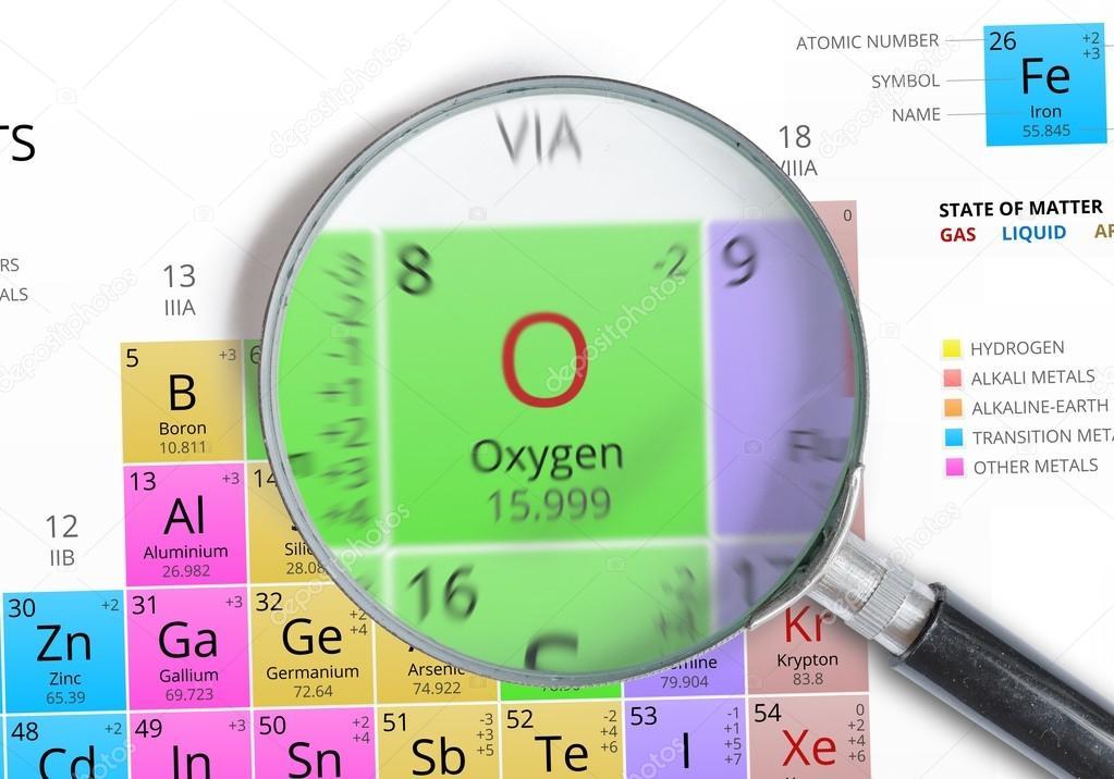 Oxgeno elemento de la tabla peridica de mendeleiev magnificada oxgeno elemento de la tabla peridica de mendeleiev magnificada con lupa foto de stock urtaz Images
