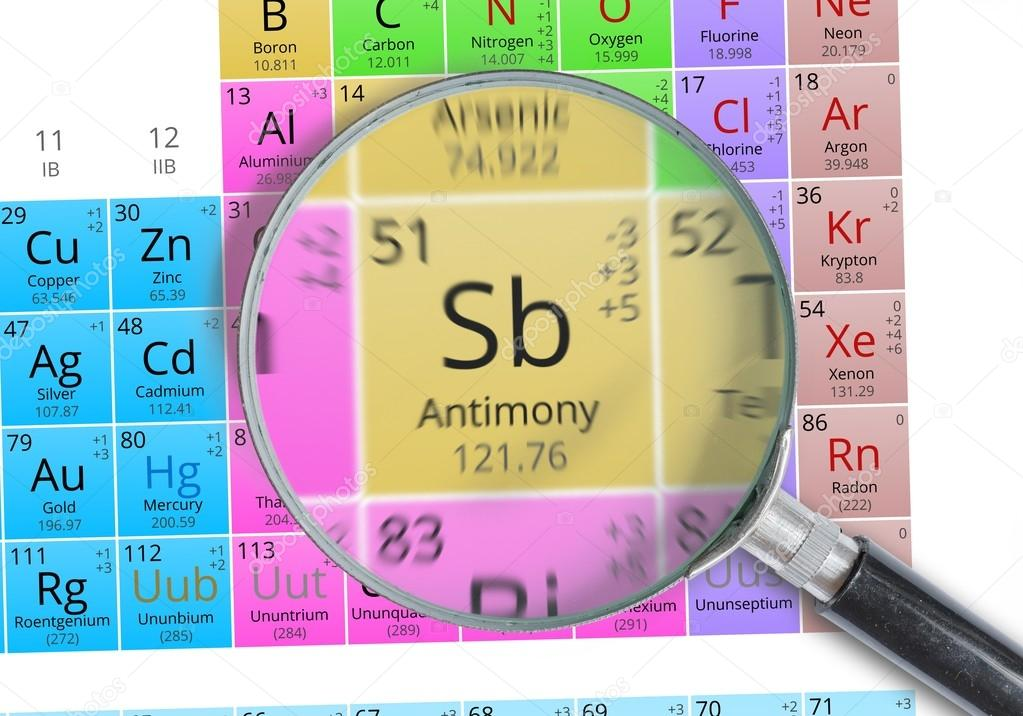Antimonio elemento de la tabla peridica de mendeleiev magnificada antimonio elemento de la tabla peridica de mendeleiev magnificada con lupa foto de vchalup2 urtaz Gallery