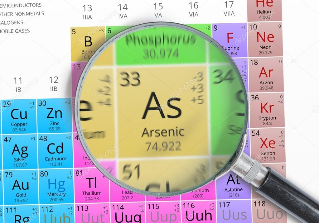 Arsnico elemento de la tabla peridica de mendeleiev magnificada arsnico elemento de la tabla peridica de mendeleiev magnificada con lupa urtaz Gallery