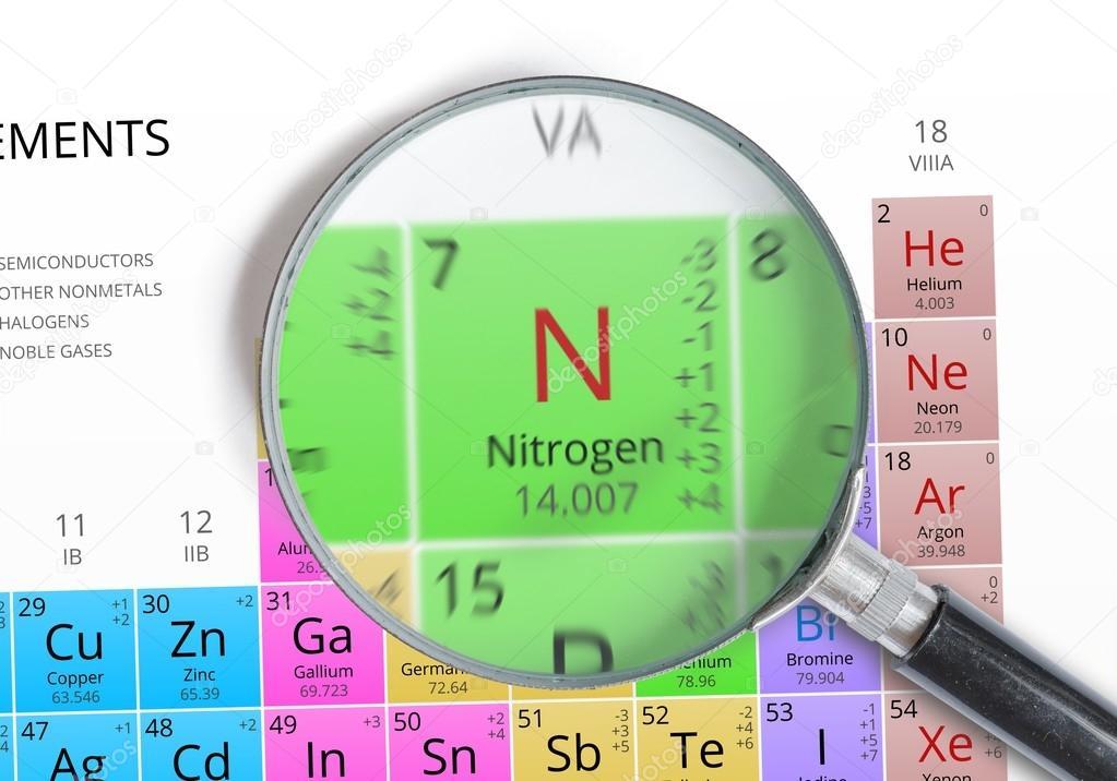 Nitrgeno elemento de la tabla peridica de mendeleiev magnificada nitrgeno elemento de la tabla peridica de mendeleiev magnificada con lupa foto de stock urtaz Choice Image
