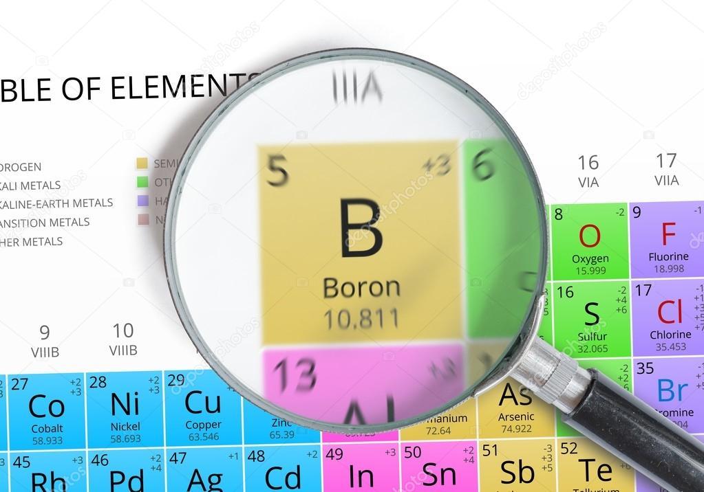 Boro elemento de la tabla peridica de mendeleiev magnificada con boro elemento de la tabla peridica de mendeleiev magnificada con lupa foto de vchalup2 urtaz Gallery