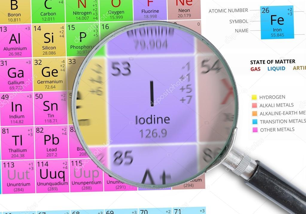 Yodo elemento de la tabla peridica de mendeleiev magnificada con yodo elemento de la tabla peridica de mendeleiev magnificada con lupa fotos de stock urtaz Image collections