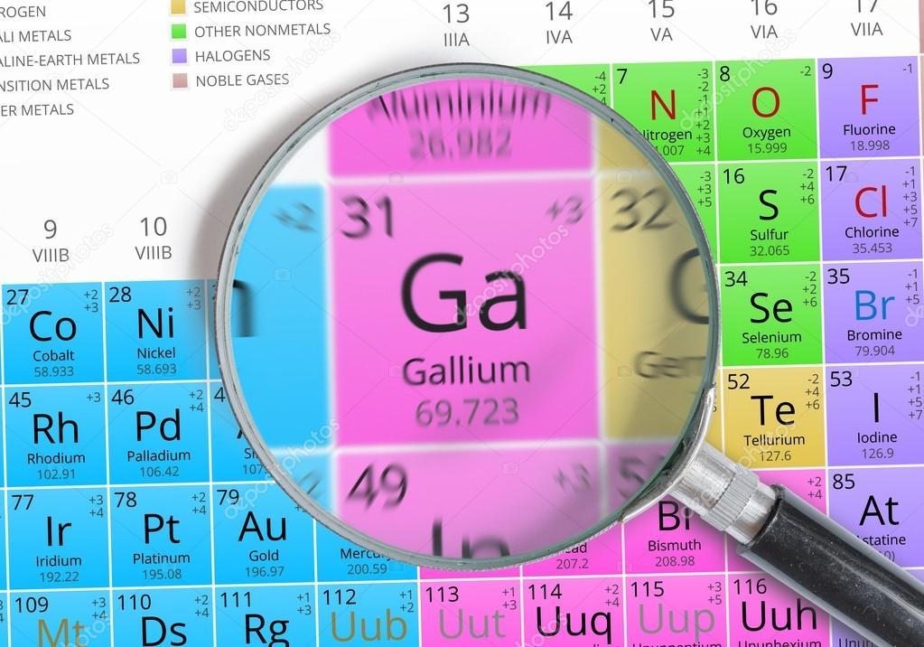 Gallium - Element of Mendeleev Periodic table magnified with ...