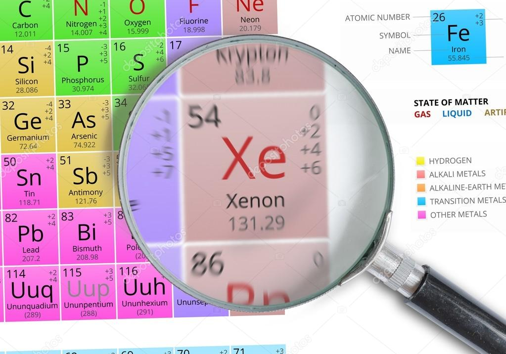 Xenon elemento de la tabla peridica de mendeleiev magnificada con xenon elemento de la tabla peridica de mendeleiev magnificada con lupa foto de stock urtaz Image collections