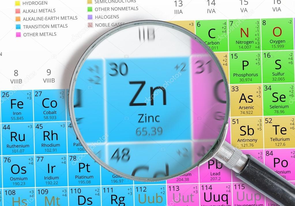 Zinc elemento de la tabla peridica de mendeleiev magnificada con zinc elemento de la tabla peridica de mendeleiev magnificada con lupa foto de stock urtaz Images