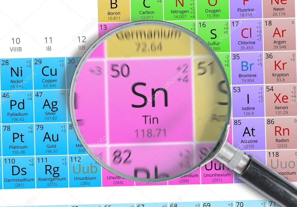Estao elemento de la tabla peridica de mendeleiev magnificada estao elemento de la tabla peridica de mendeleiev magnificada con lupa foto de stock urtaz Choice Image