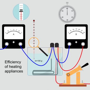 Efficiency of heating appliances