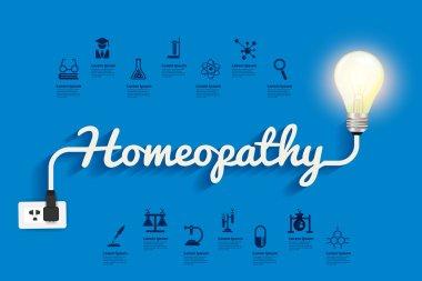 Homeopathy ideas concept, Creative light bulb design