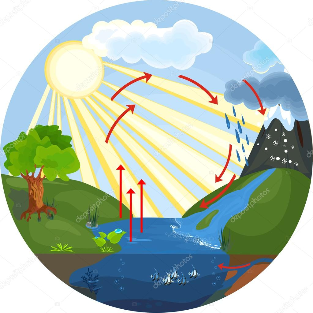 бекинсейл вышла картинка круговорот для превью надеяться, что все