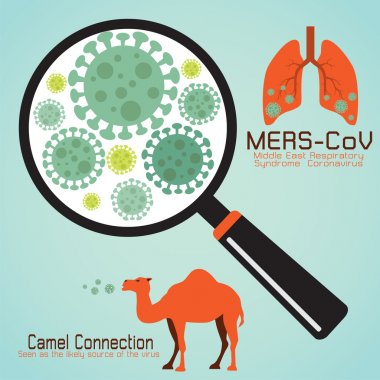 Middle East respiratory syndrome coronavirus (MERS-Co) stock vector
