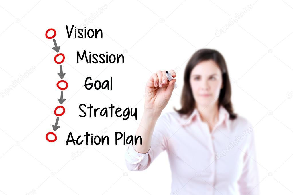 Geschäftsfrau, Business-Prozess-Konzept (Vision - Mission - Ziel ...