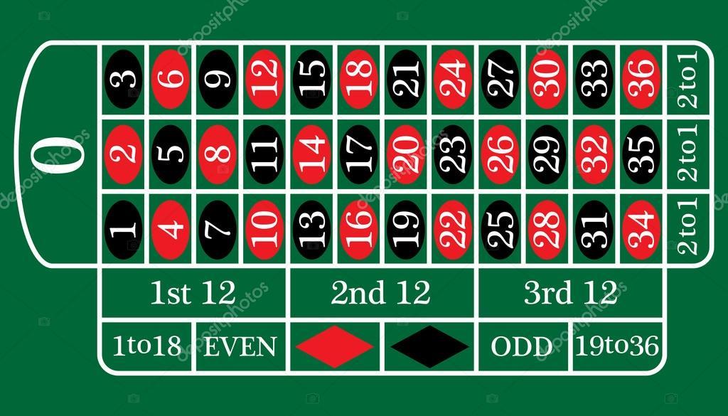 Europese roulettetafel vectorillustratie stockvector gorbovoi81 120882988 - Il tavolo della roulette ...
