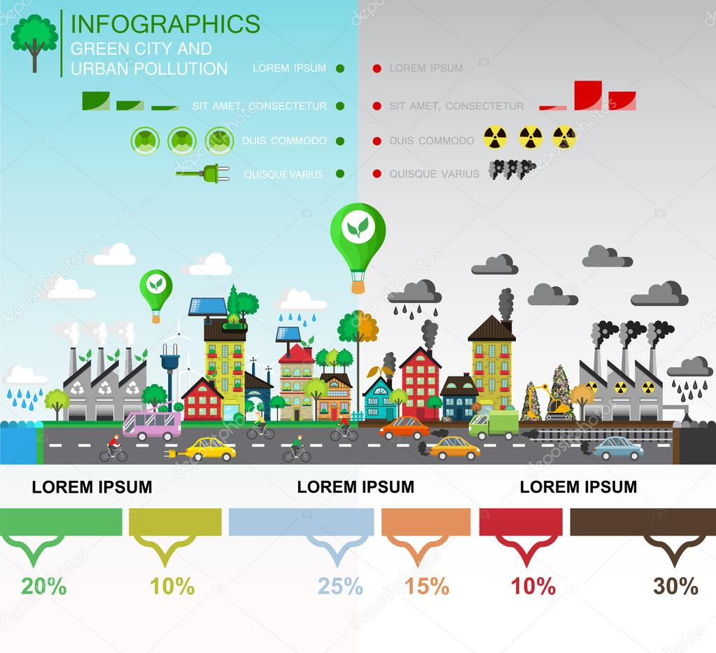 Infographic elements of environmental pollution of the city ...