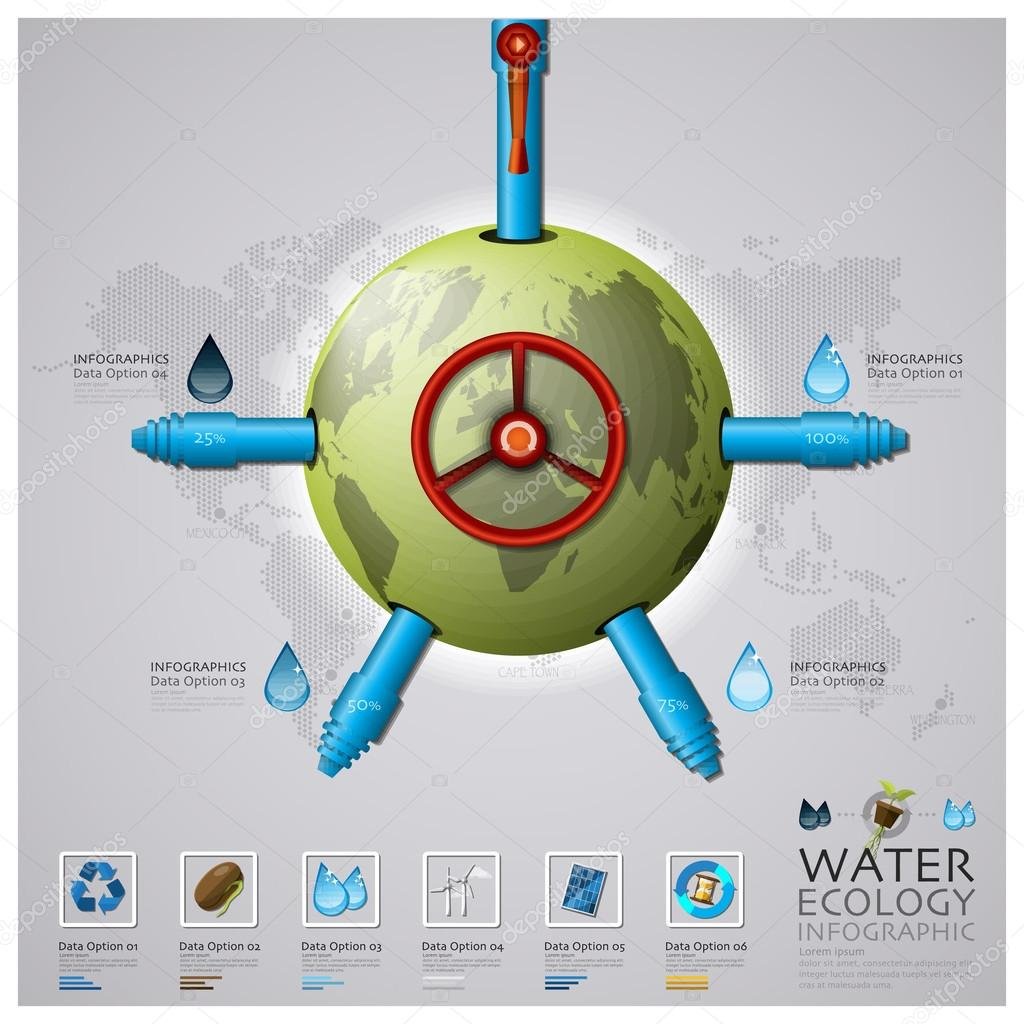 Worldwide Water Pipeline Ecology And Environment Infographic