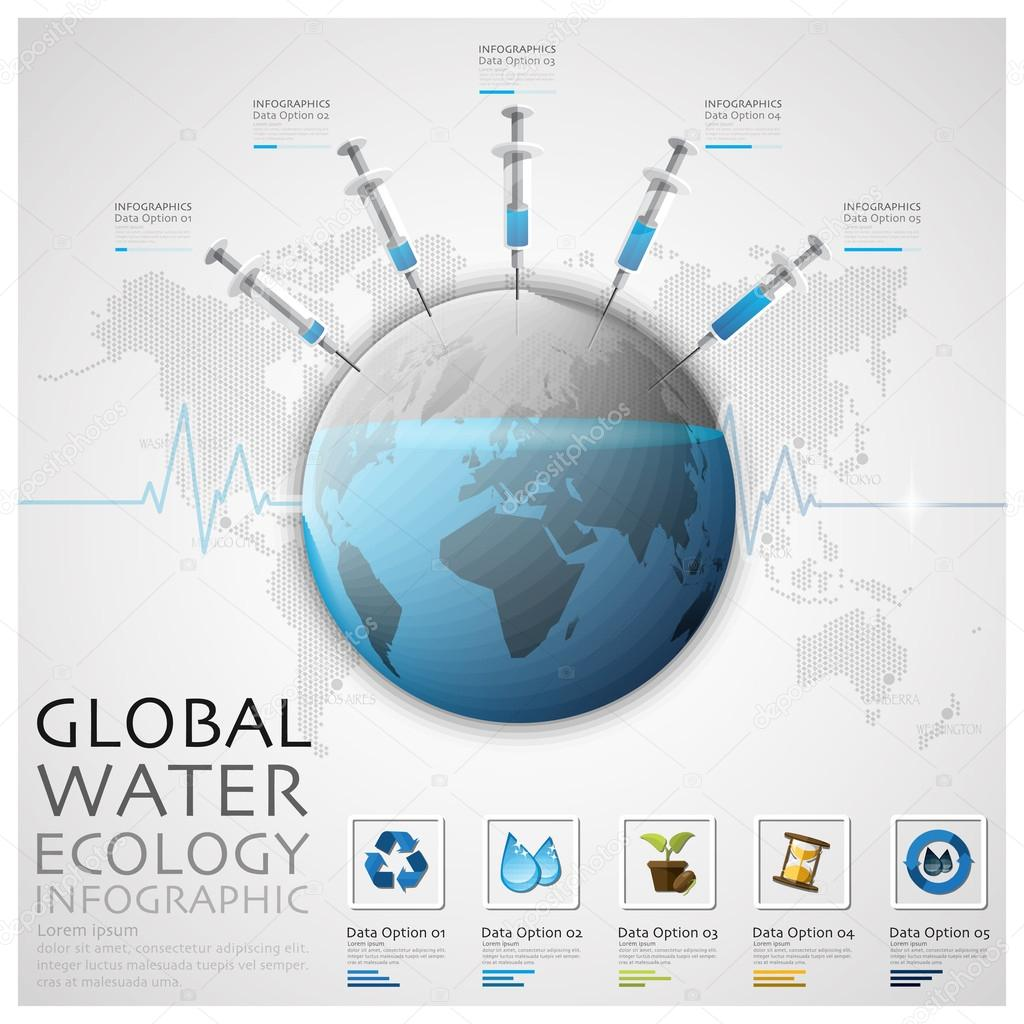 Global Water Ecology And Environment Infographic