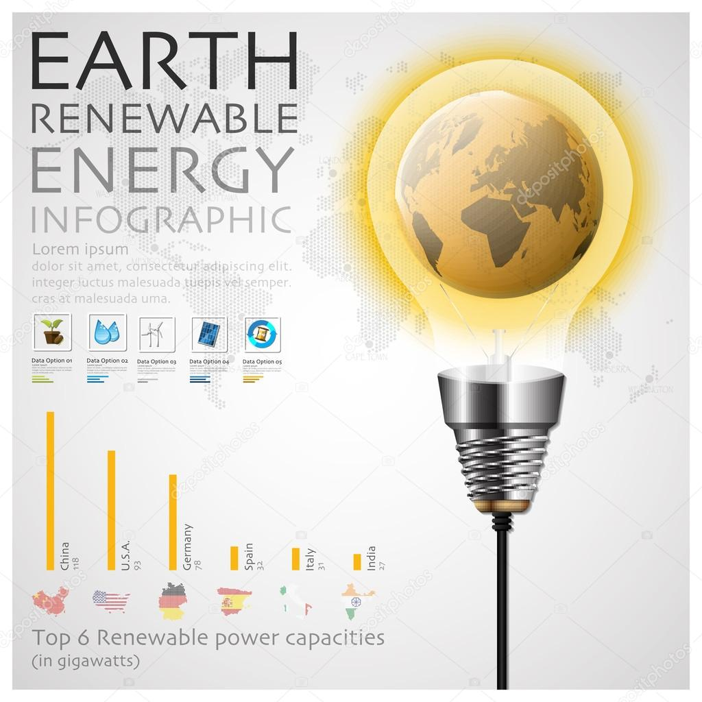 Earth Renewable Energy Ecology And Environment Infographic