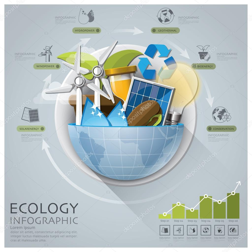 Global Ecology And Energy Infographic With Round Circle Diagram