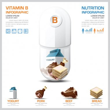 Vitamin B Chart Diagram Health And Medical Infographic