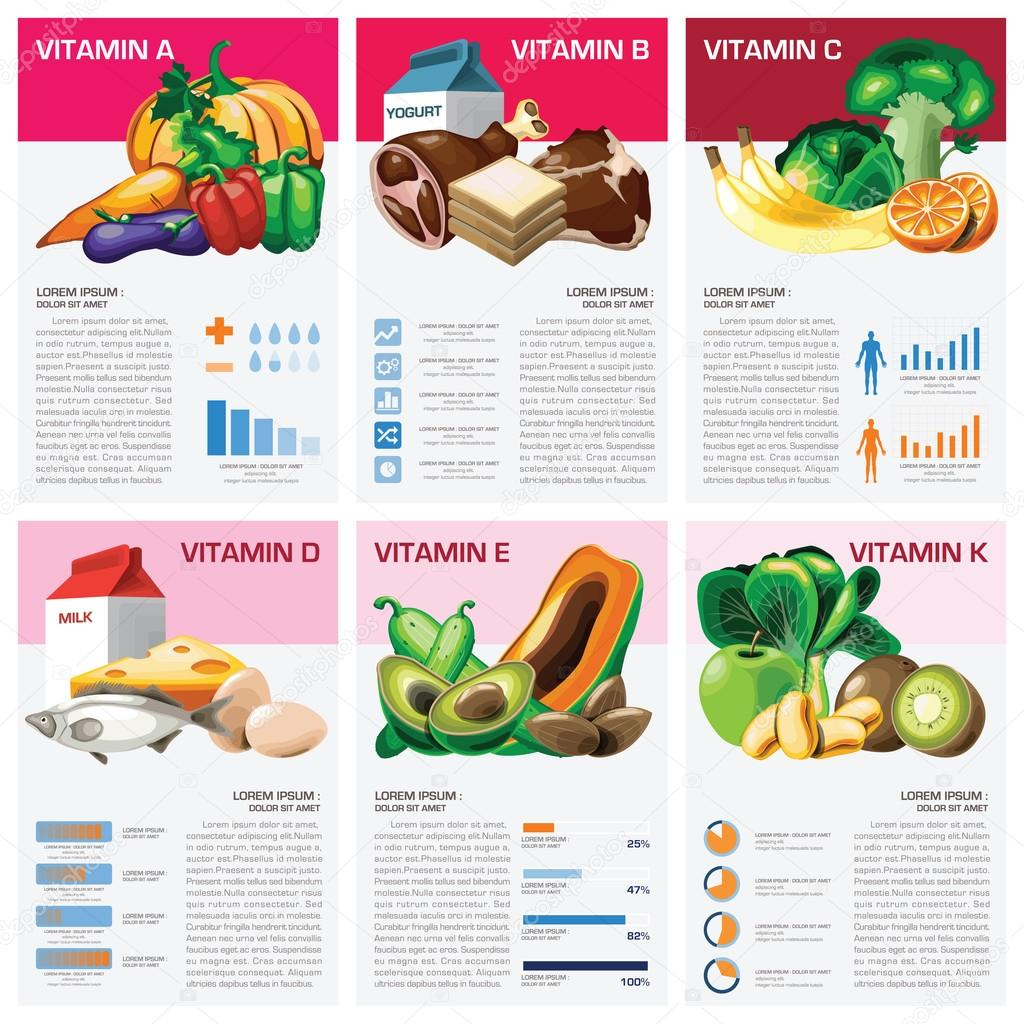 images of vitamin chart: Health and medical vitamin chart diagram infographic stock