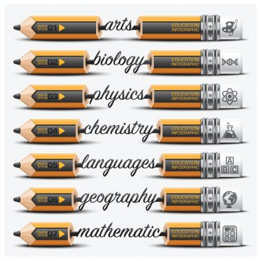 Education And Learning Step Infographic With Carve Pencil Lead S