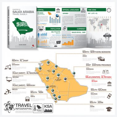 Kingdom Of Saudi Arabia Travel Guide Book Business Infographic W