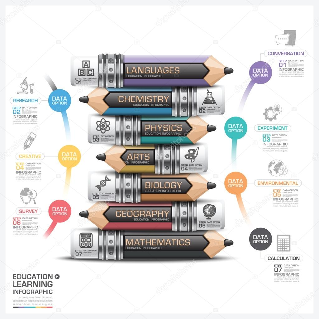 Education And Learning Subject Pencil Step Infographic Diagram